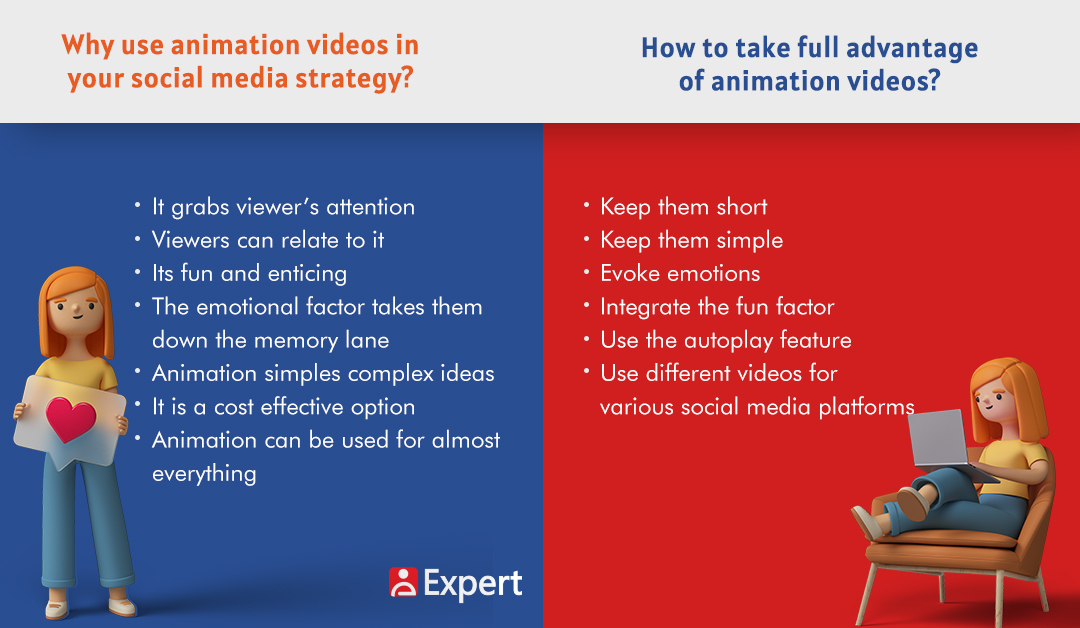Why Use Animation Videos in Social Media