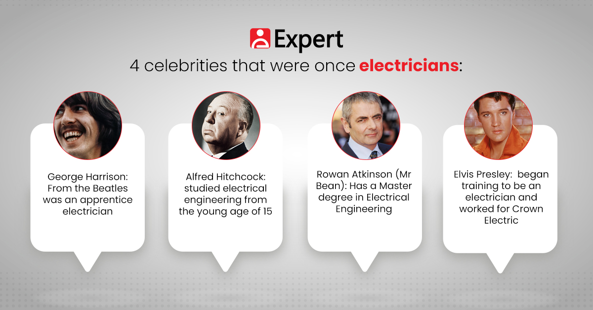 4 Celebrities were Once Electricians